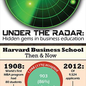 secret_business_schools_300